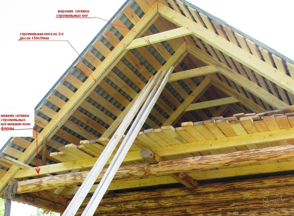 Как сделать двухскатную крышу дома своими руками