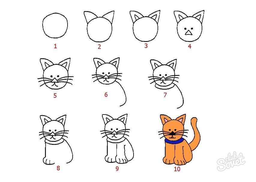 как рисовать для начинающих детей видео