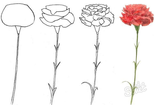Нарисовать рисунок к 9 мая