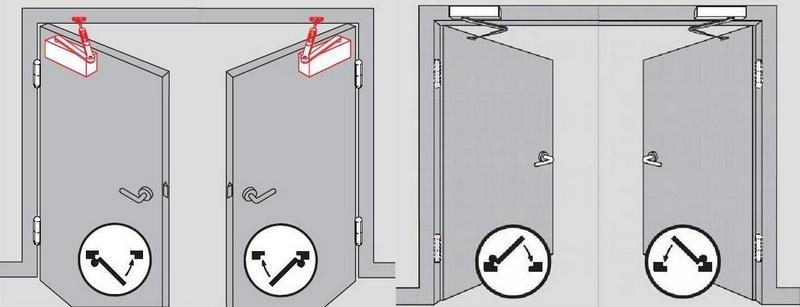 Дверь с доводчиком своими руками