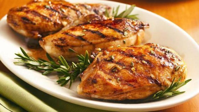 Простыеы куриной грудки на сковороде
