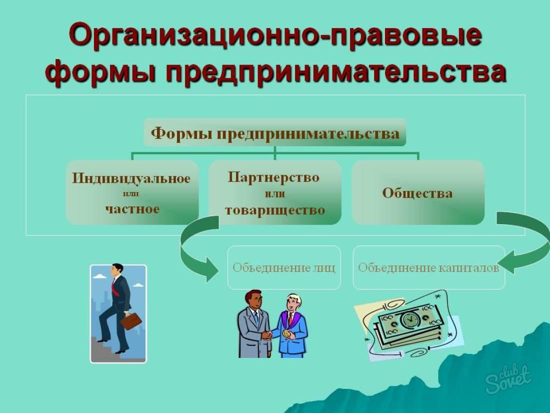 Особенности организационно-правового положения способа действия) редприятий
