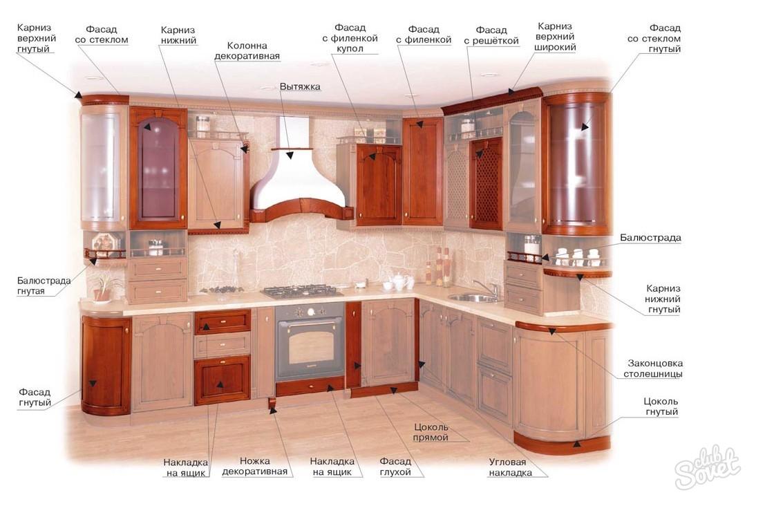 Схема кухни фото