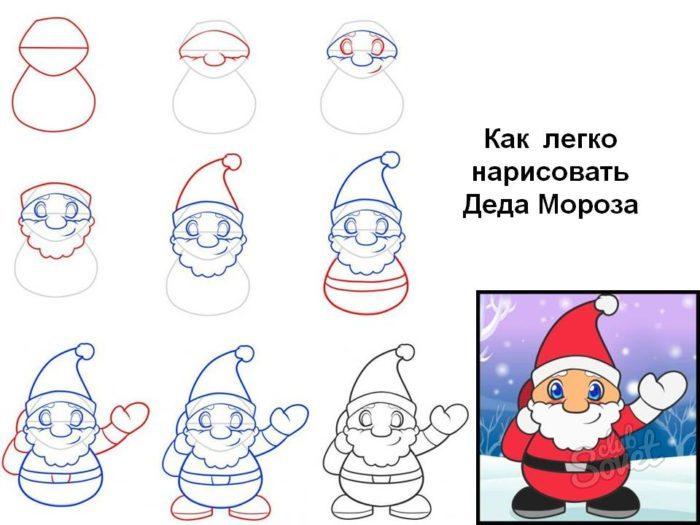 Дед мороз своими руками нарисовать