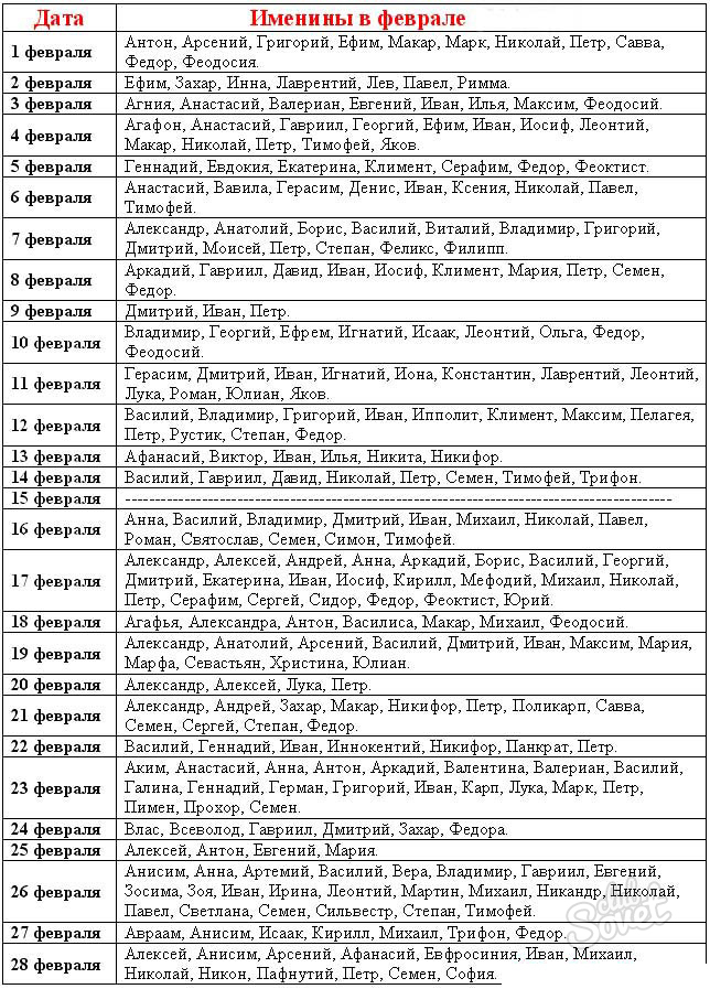 Женские и мужские именины в феврале 2018 года