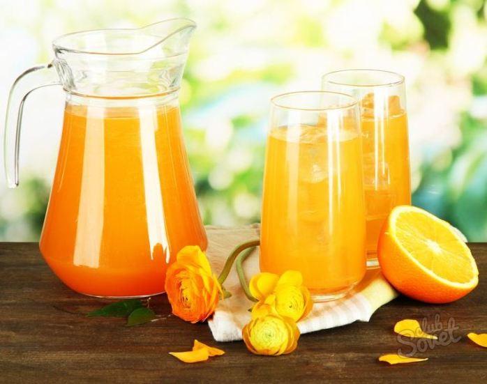 Как сделать напиток из апельсинов в домашних условиях 713