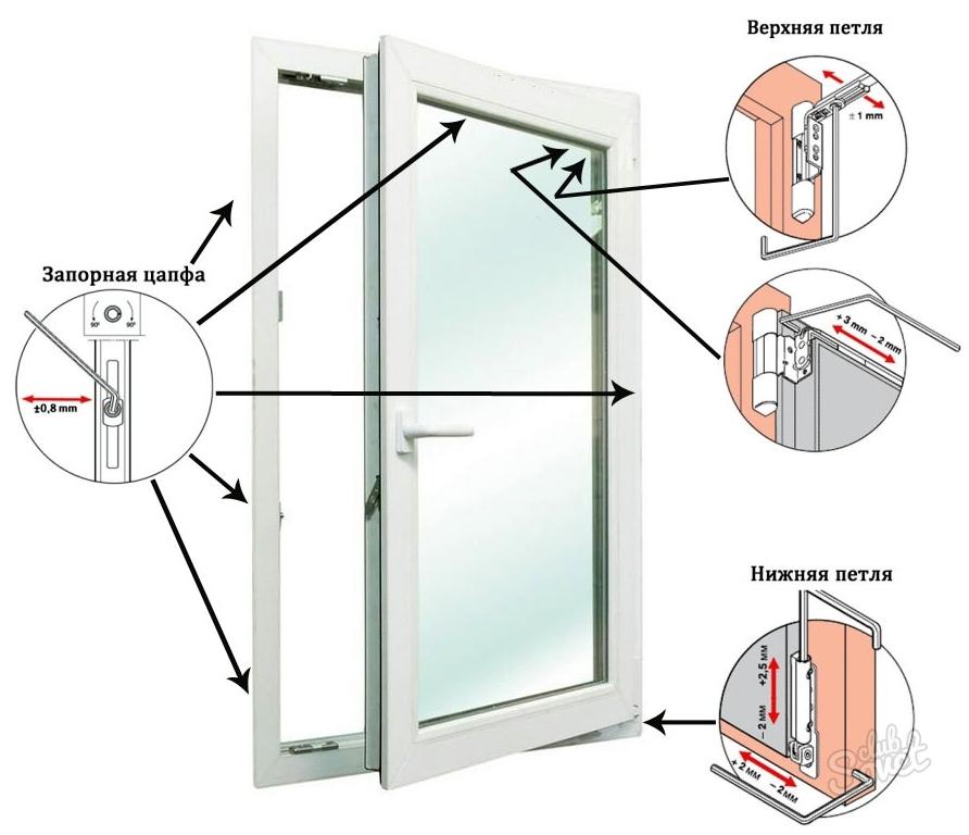 Пластиковые двери регулировка на зиму своими руками 46
