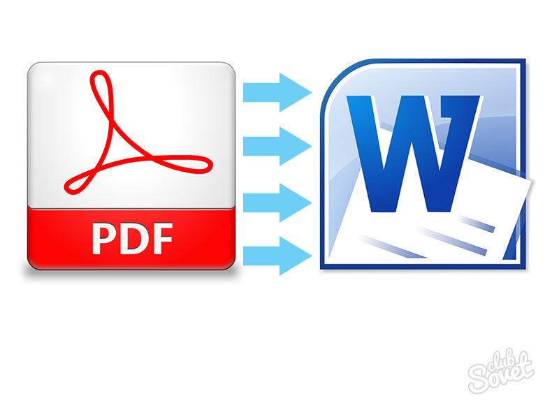 Как создать файлы форматом pdf.