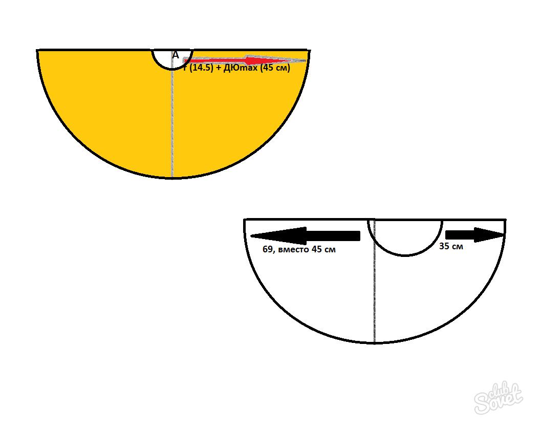 Как сшить юбку ассиметричную юбку 57