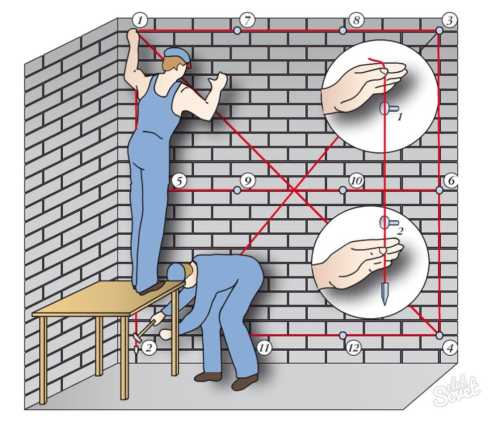 Своими руками выравнивание стен