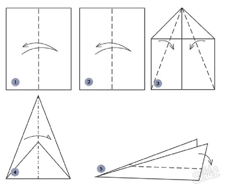 Как сделать самолёт схемы