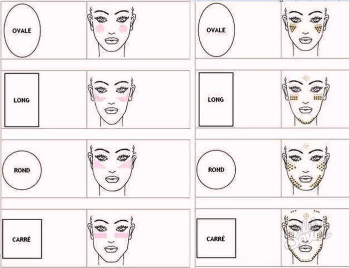 Как краситься схемы