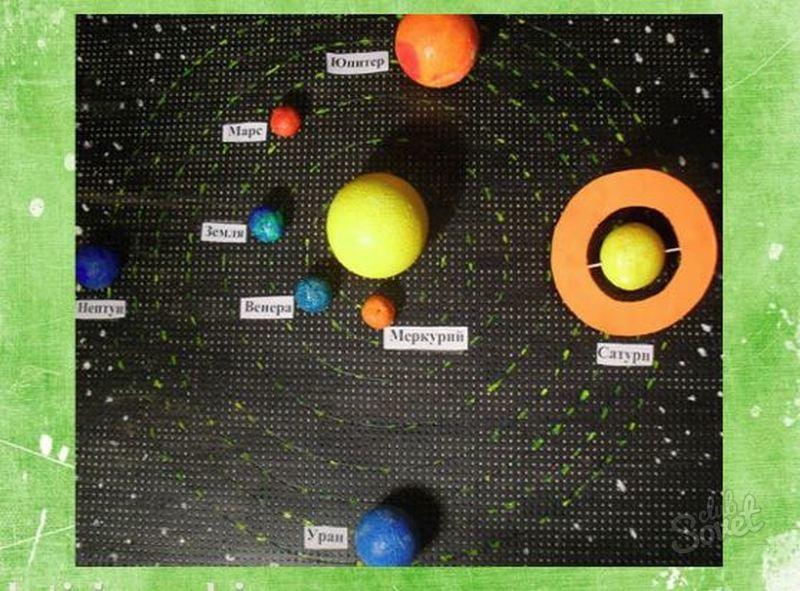 Как сделать модель солнечной системы своими 563