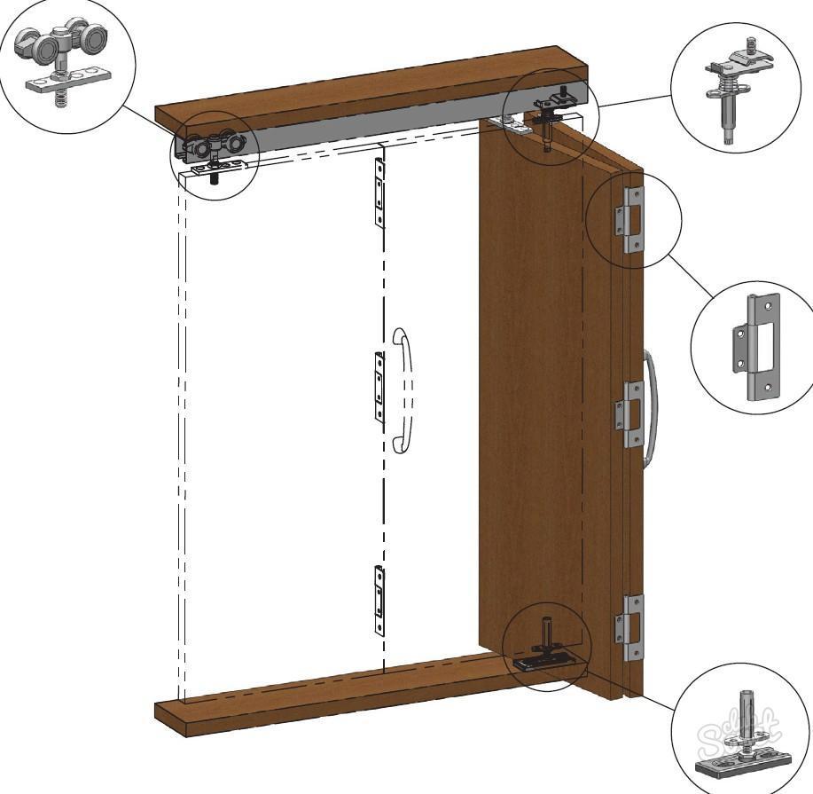 Складная дверь гармошка для шкафа своими руками
