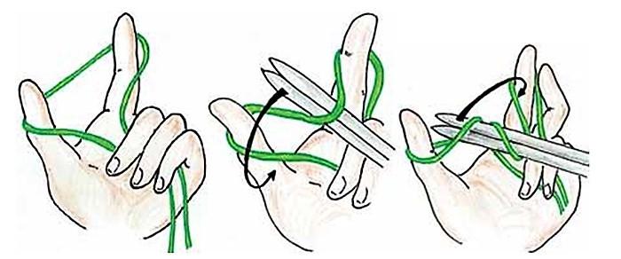 Как начать вязать спицами первую петлю видео