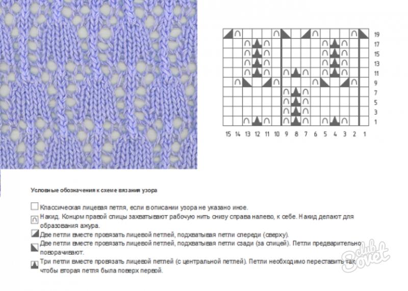 1000 узоров вязания спицами и схемы