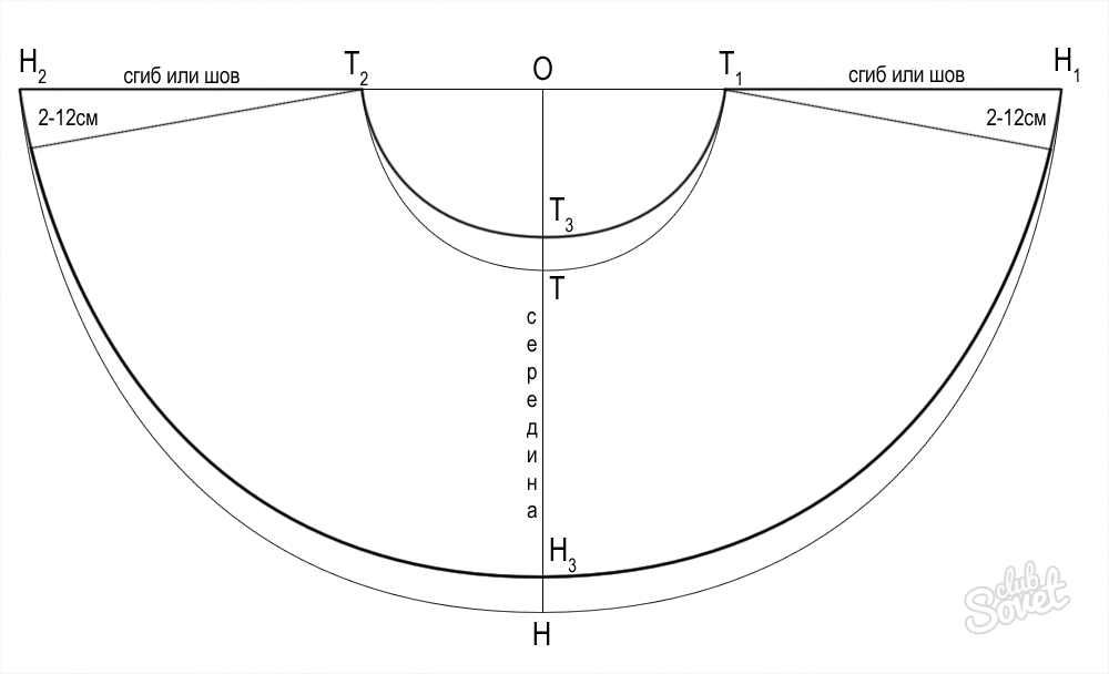 Расчет ткани ламбрекены выкройка фото 519