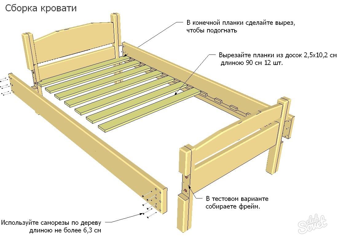 Как самому сделать детскую деревянную кроватку