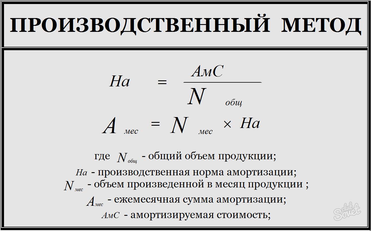 по какой формуле рассчитывается норма амортизации поменять