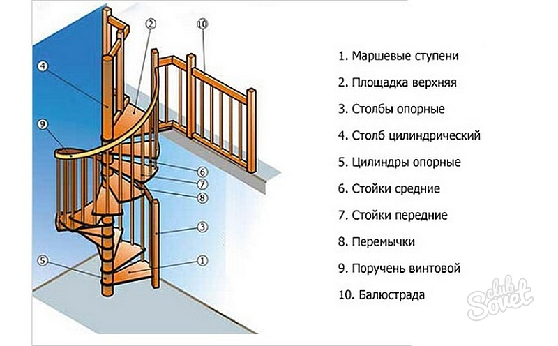 Построить лестницу своими руками винтовую
