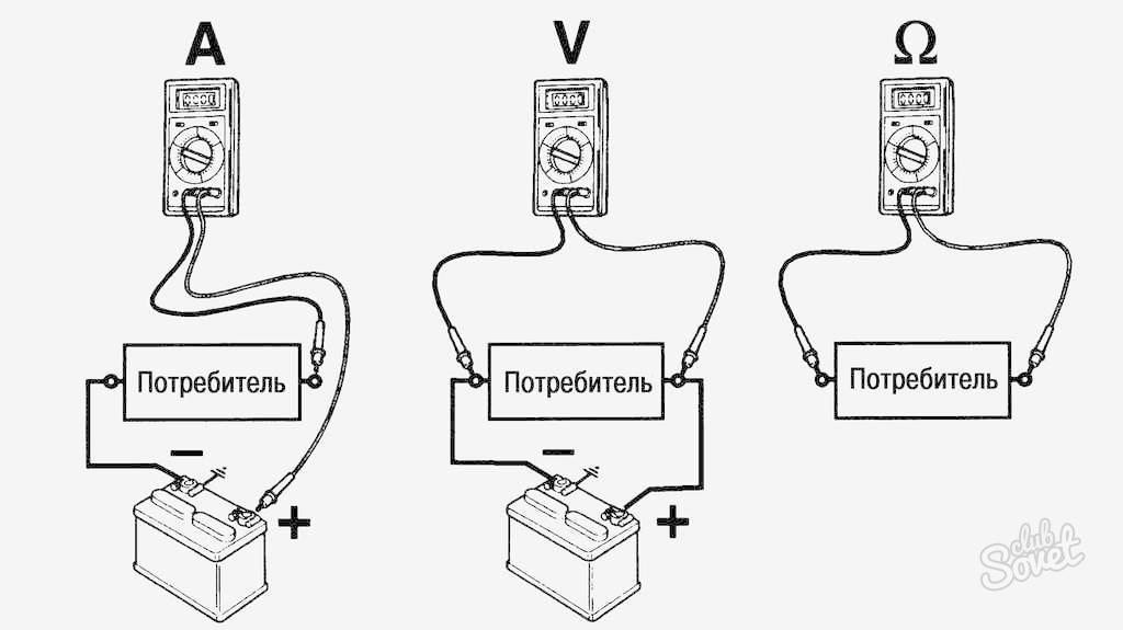 Как измерить емкость   FBru