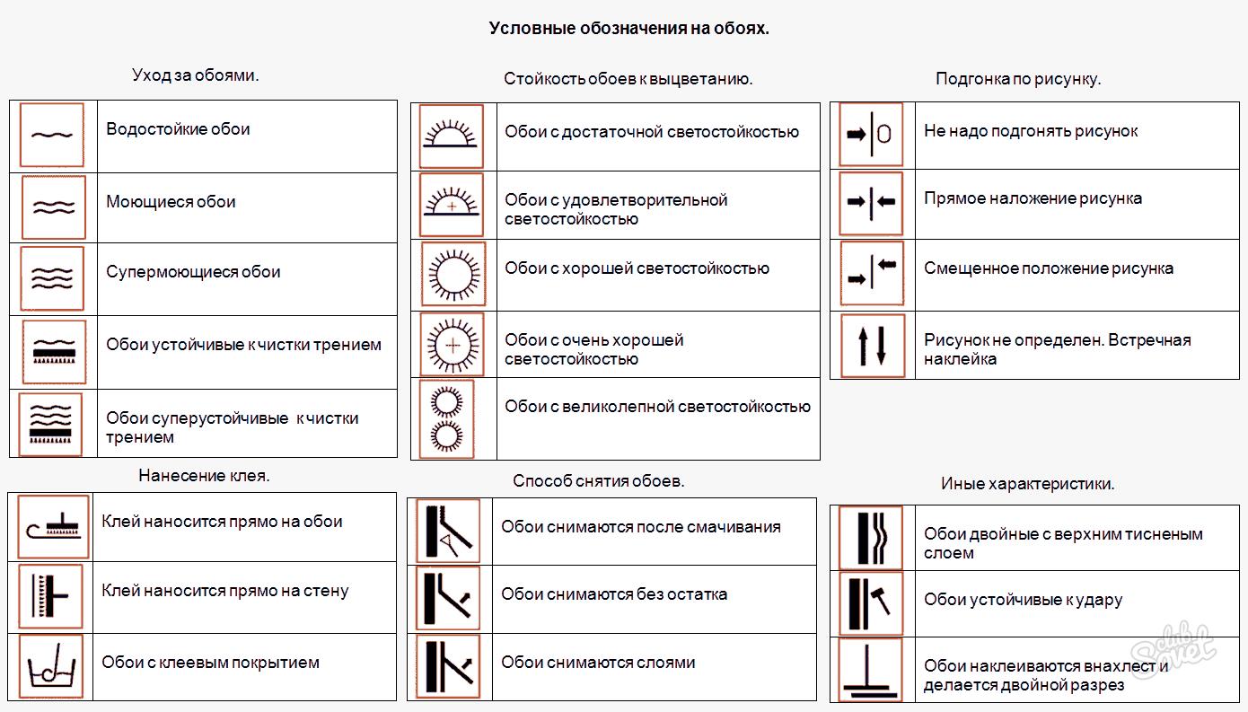 обозначения на теплотехнических схемах