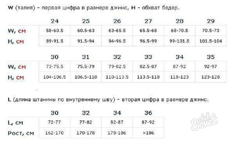 Определить Размер Джинс
