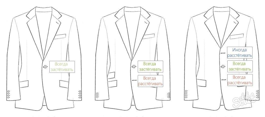 296Почему нельзя застегивать нижнюю пуговицу на пиджаке