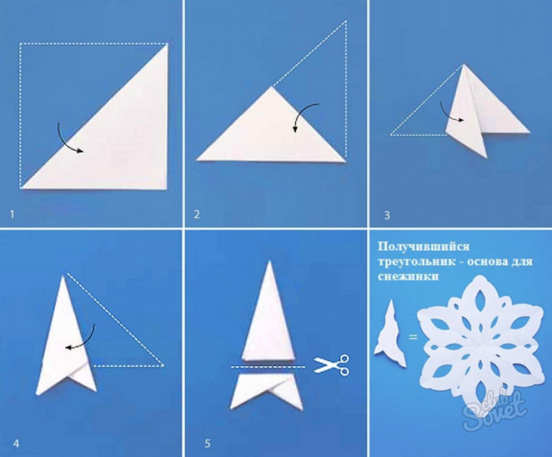 Снежинки из бумаги своими руками фото для детей