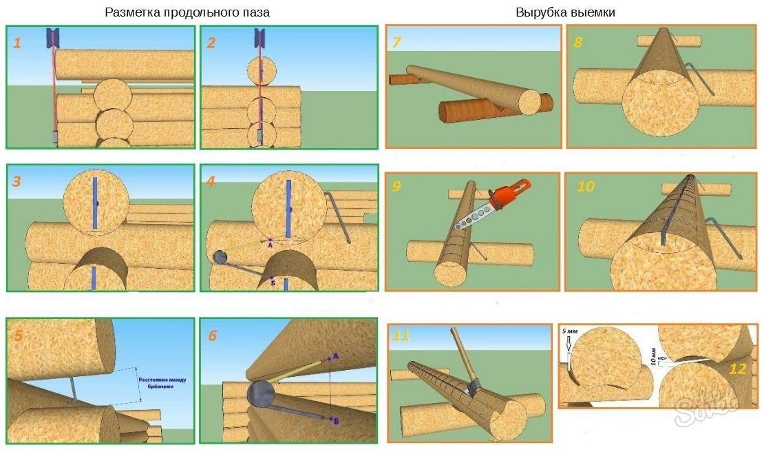 Как сделать сруб своими руками