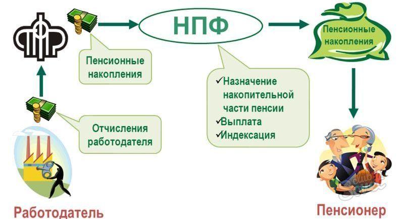 Сайт адвоката санкт петербург