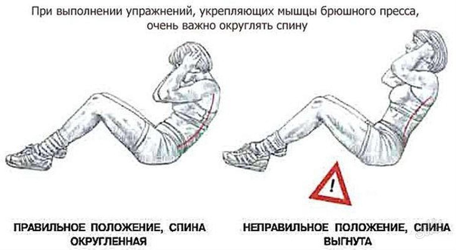 Упражнения для мышц живота в домашних условиях с картинками