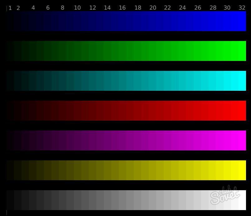 как настроить цвета на ноутбуке