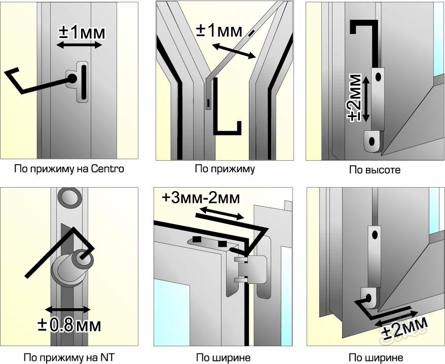 должностная инструкция замерщика пвх окон - фото 4
