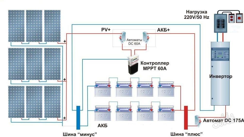 Схема солнечной батарей своими руками