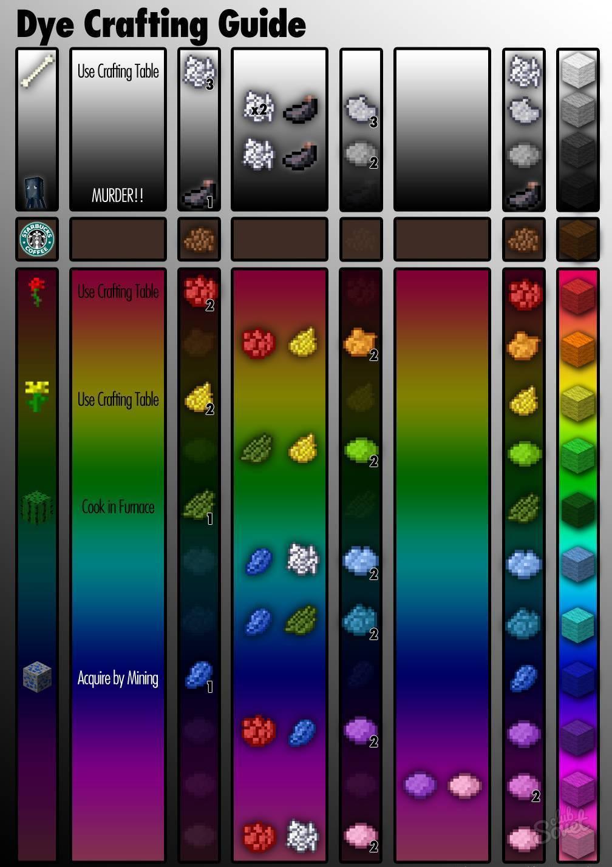 Как сделать лаймовый цвет в майнкрафте