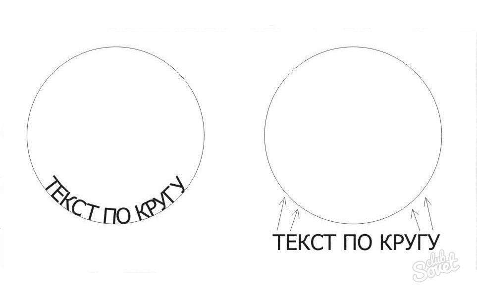 Текст по кругу разместить