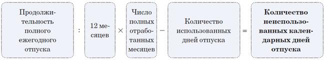 http://sovetclub.ru/tim/12525792f9a8ae22cda049c7db353de6.jpg