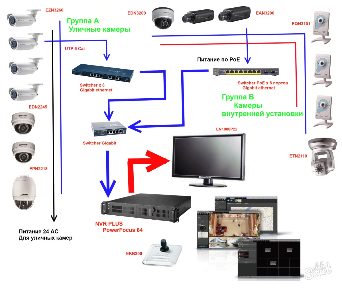 Схема видеонаблюдения своими руками