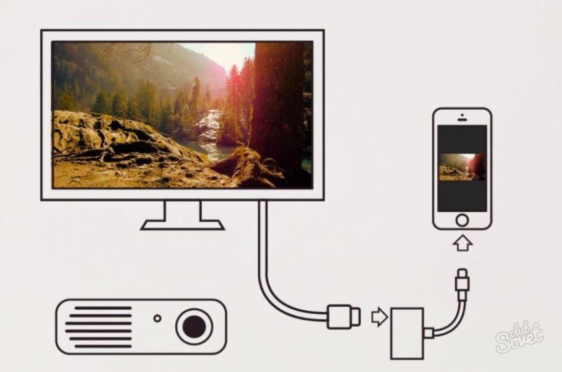 как с айфона воспроизвести картинку на телевизоре составлена металлических