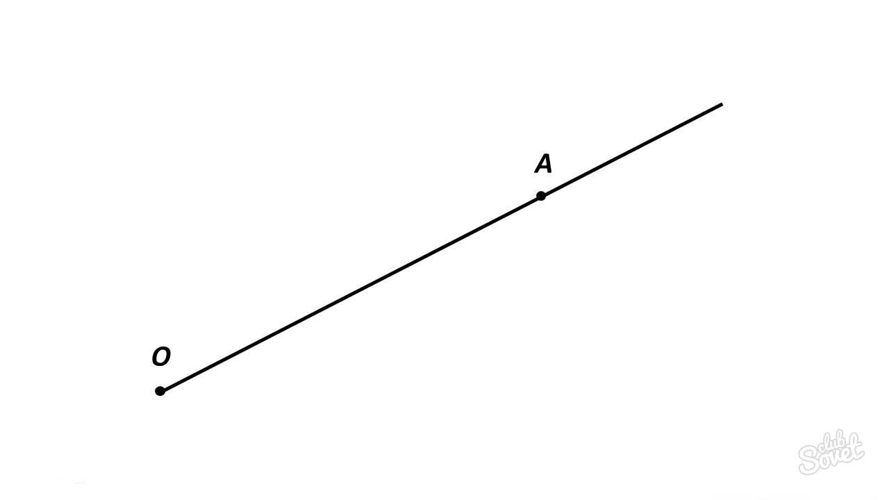 картинка геометрического луча меня лично это