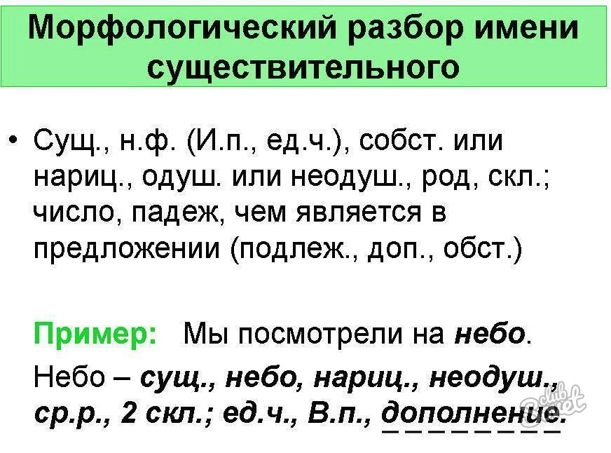 Морфологический разбор слова картинками