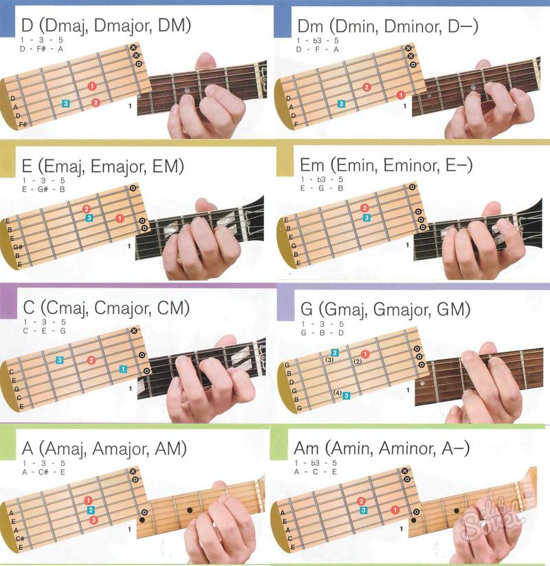 Картинки аккорды на гитаре, нянечке