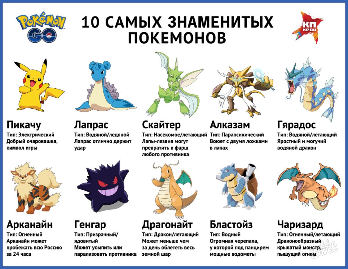 Список покемонов с картинками и именами